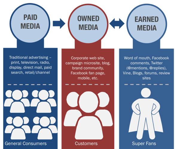 Aziende e media