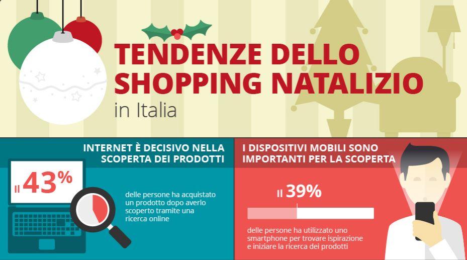 Tendenze dello shopping natalizio in Italia