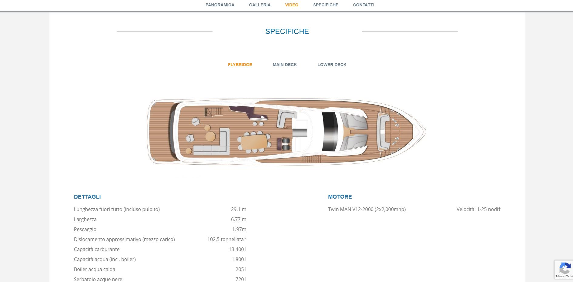 Susi Faggiani, catalogo online yacht